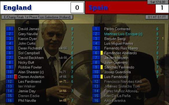 england 0 - 1 spain