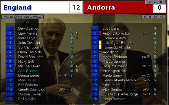 england 12 - 0 andorra