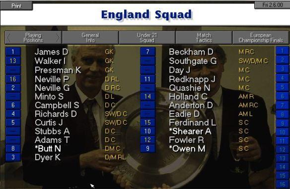 England euro 2000 squad