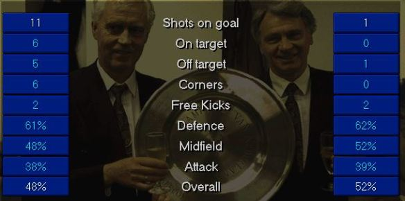 half time stats