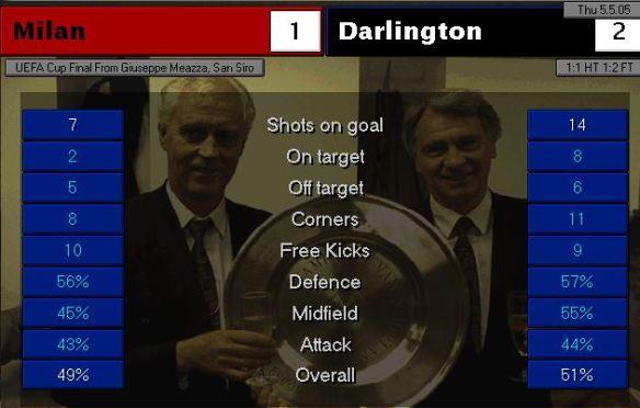FT stats Uefa