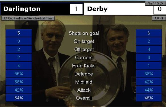 half time stats FA Cup