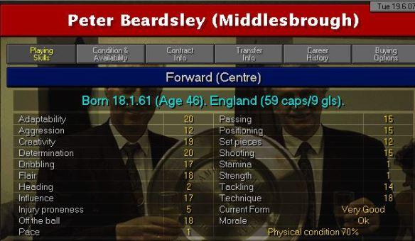 beardsley plays on