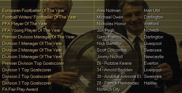awards 08