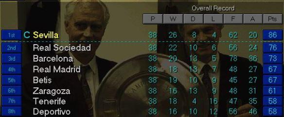 La Liga top final