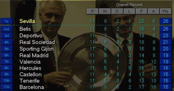 La Liga top nov 08