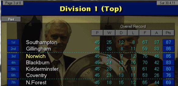 div 1 top one game to go