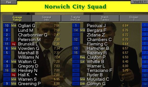 norwich average ratings