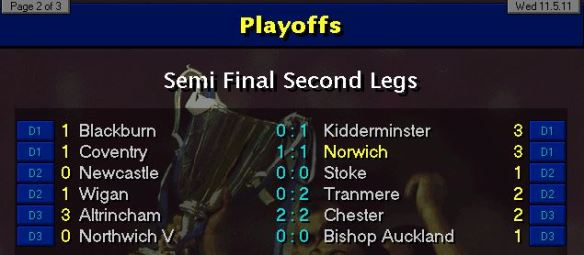 playoff SF results