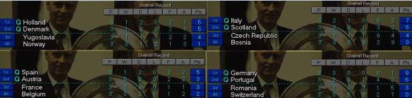 euro 2012 groups