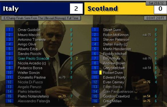 italy 2 - 0 scotland