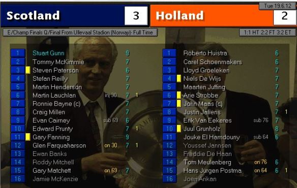scotland 3 - 2 holland