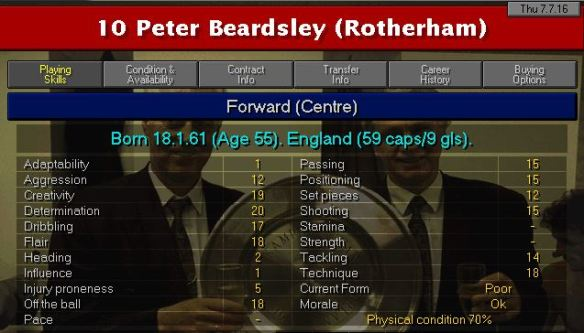 beardsley 55
