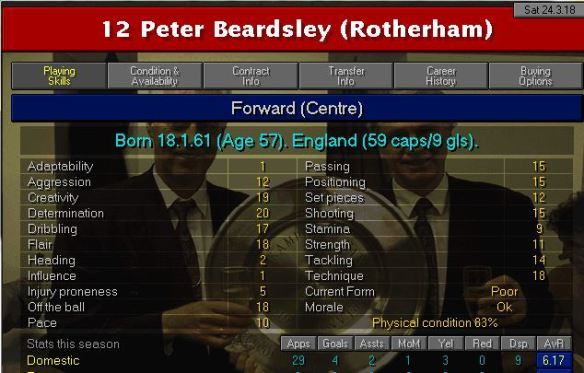 beardsley stats