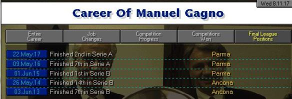gagno league placings