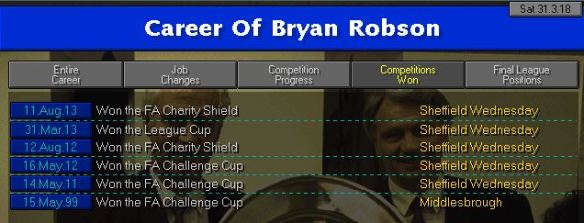 robson cups