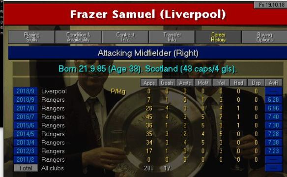 samuel career