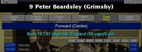 beardsley season so far