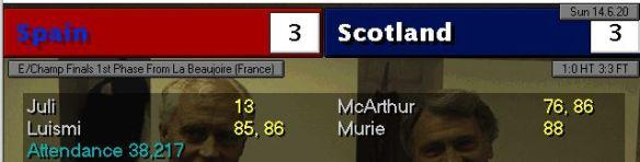 spain scotland