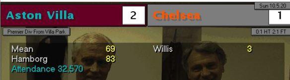 villa 2 - 1 chelsea