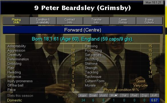 beardsley birthday