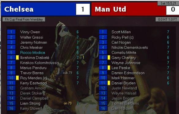 FA Cup final 21