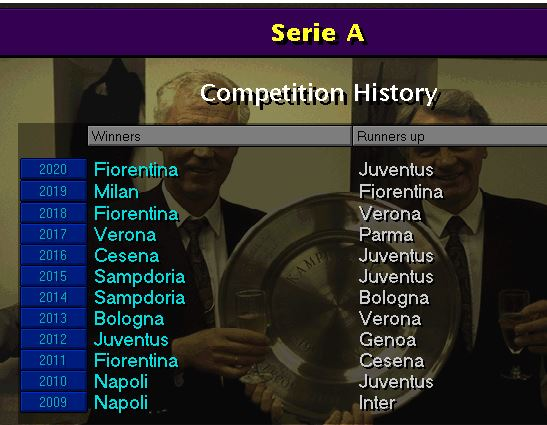 serie a history