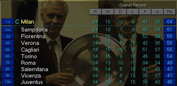 serie A table final