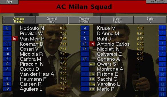 AC milan ratings