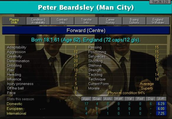 beardsley 62