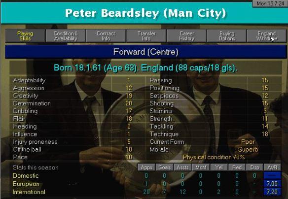 Beardsley 63 end of season