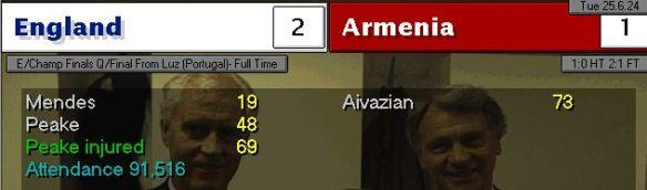 england 2 - 1 armenia