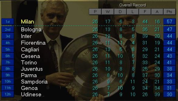 serie A top march