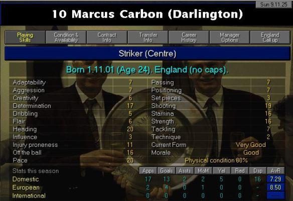 carbon-skills