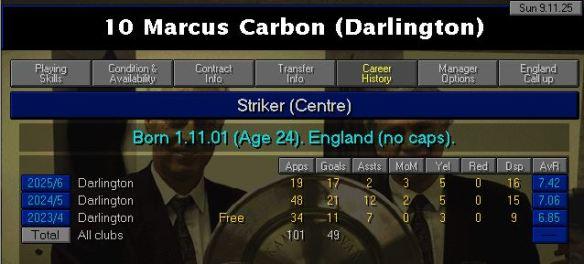 caron-career