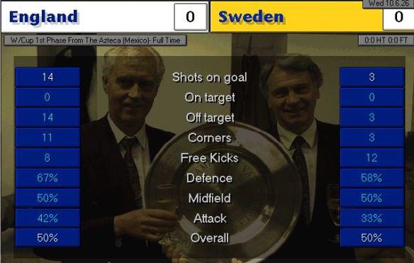 england-0-0-sweden