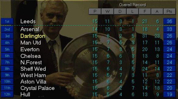 league-top-nov-25