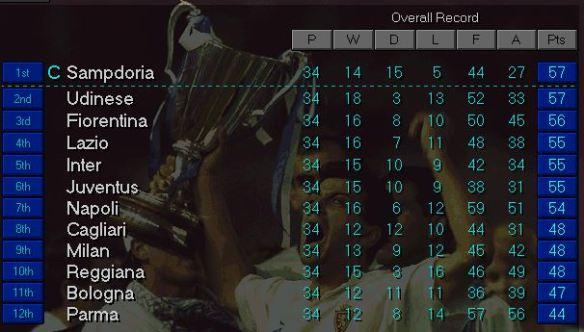serie-a-final-top