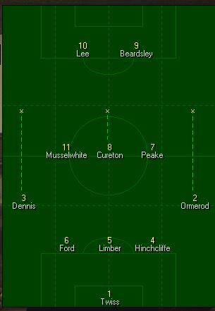 england-formation-vs-usa