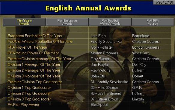 awards-98