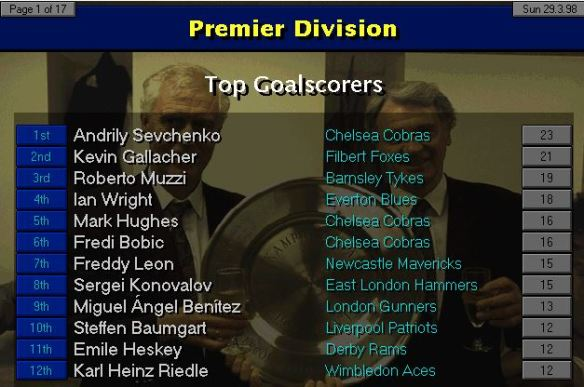 prem-top-scorers