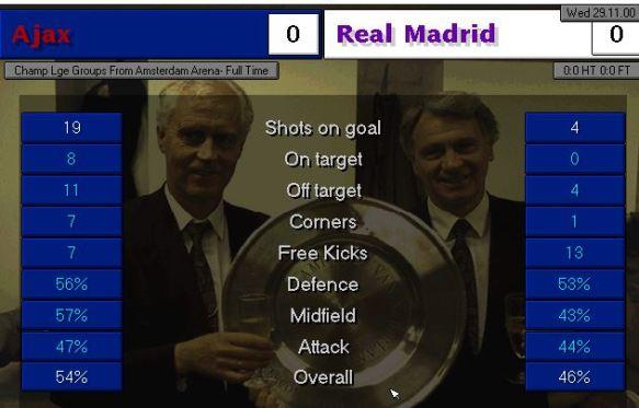 0-0 Real Madrid