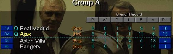 CL group final 00
