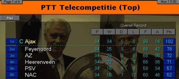 dutch league final 00
