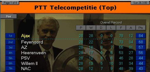 Dutch League top 00
