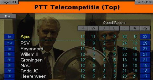 Dutch league top Nov 00