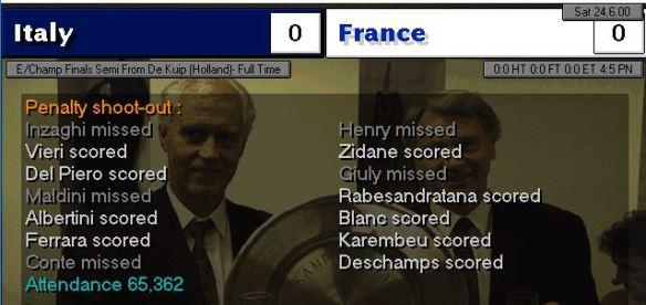 italy 0 - 0 france
