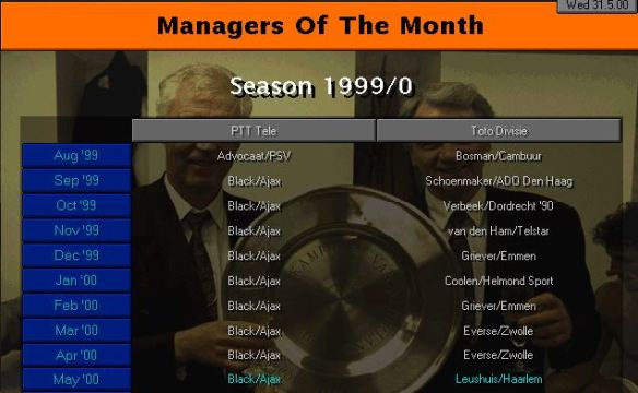 managers of the month