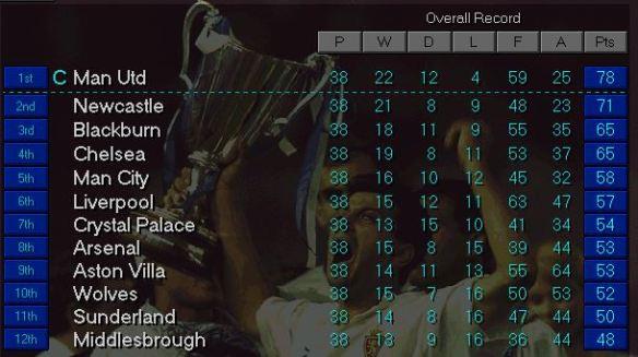 prem top final 01