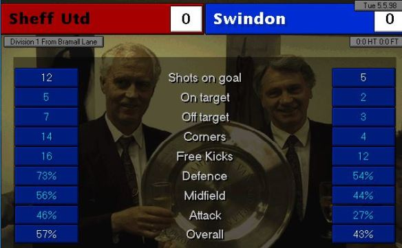 sheff utd 0 - 0 swindon